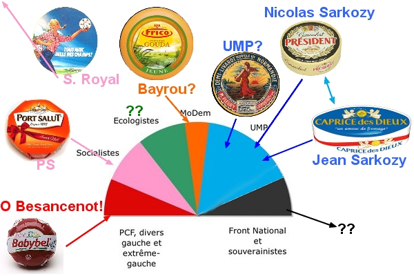 Hemicycle fromage.jpg