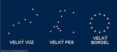 Evropské stránky připojení