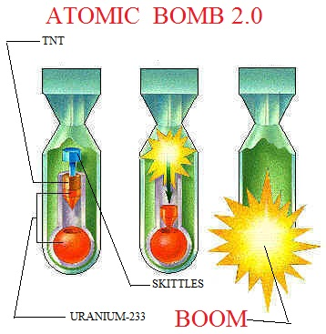 How To Build A Homemade Bomb 106