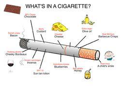 Smoking - Uncyclopedia, the content-free encyclopedia