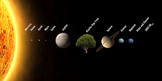 Planets Size Comparison Chart - Pics about space